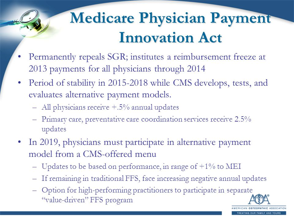 Medicare Physician Payment Innovation Act Permanently repeals SGR; institutes a reimbursement freeze at 2013 payments for all physicians through 2014 Period of stability in 2015-2018 while CMS develops, tests, and evaluates alternative payment models.