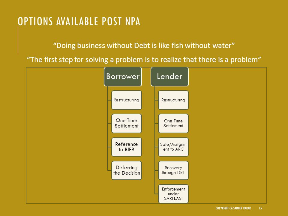 OPTIONS AVAILABLE POST NPA Doing business without Debt is like fish without water The first step for solving a problem is to realize that there is a problem COPYRIGHT CA SAMEER KAKAR15 Borrower Restructuring One Time Settlement Reference to BIFR Deferring the Decision Lender Restructuring One Time Settlement Sale/Assignm ent to ARC Recovery through DRT Enforcement under SARFEASI