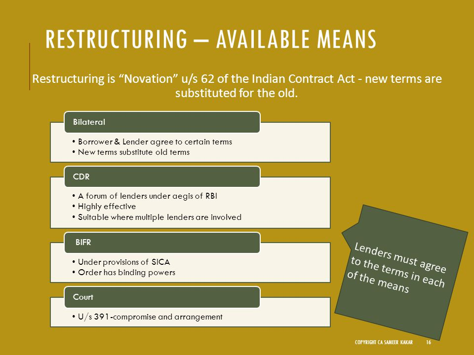 RESTRUCTURING – AVAILABLE MEANS Restructuring is Novation u/s 62 of the Indian Contract Act - new terms are substituted for the old.