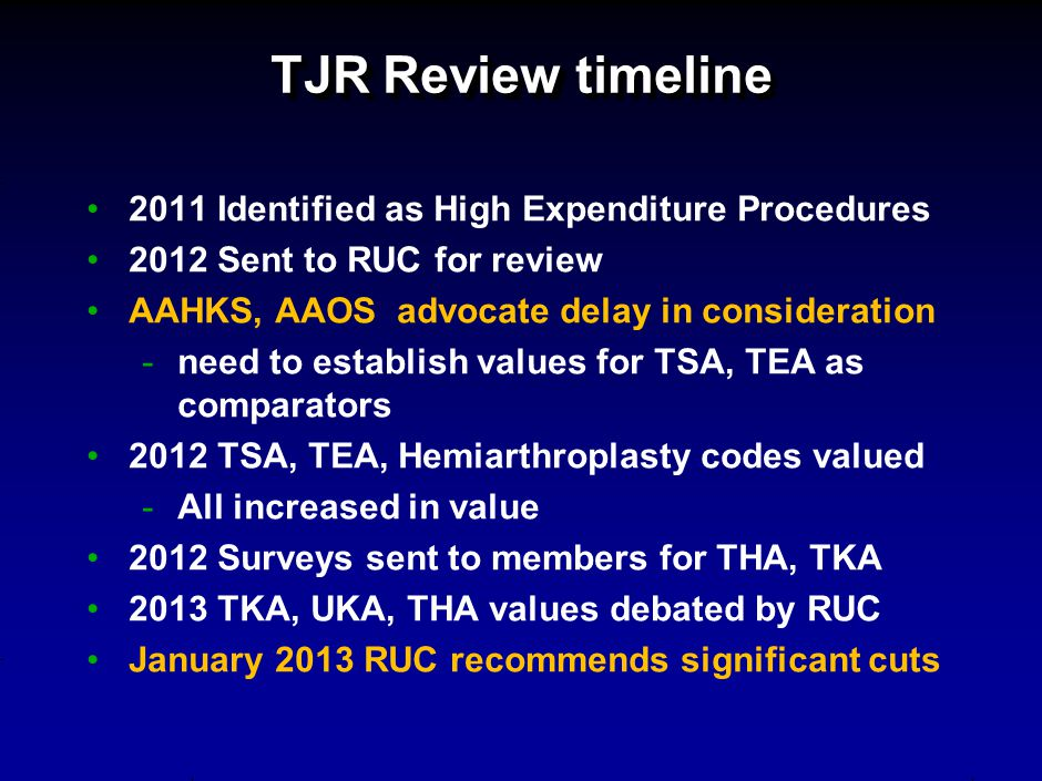 TJR Review timeline 2011 Identified as High Expenditure Procedures 2012 Sent to RUC for review AAHKS, AAOS advocate delay in consideration -need to establish values for TSA, TEA as comparators 2012 TSA, TEA, Hemiarthroplasty codes valued -All increased in value 2012 Surveys sent to members for THA, TKA 2013 TKA, UKA, THA values debated by RUC January 2013 RUC recommends significant cuts