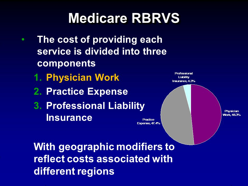 Medicare RBRVS The cost of providing each service is divided into three components 1.Physician Work 2.Practice Expense 3.Professional Liability Insurance With geographic modifiers to reflect costs associated with different regions