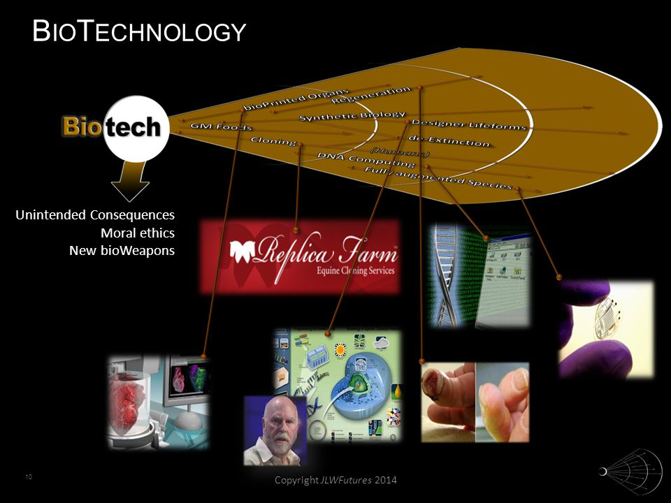 10 B IO T ECHNOLOGY Unintended Consequences Moral ethics New bioWeapons Copyright JLWFutures 2014
