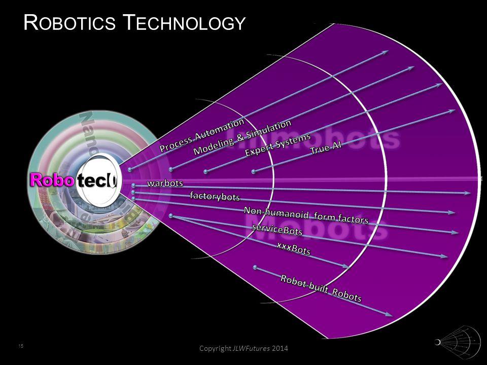 15 R OBOTICS T ECHNOLOGY Copyright JLWFutures 2014
