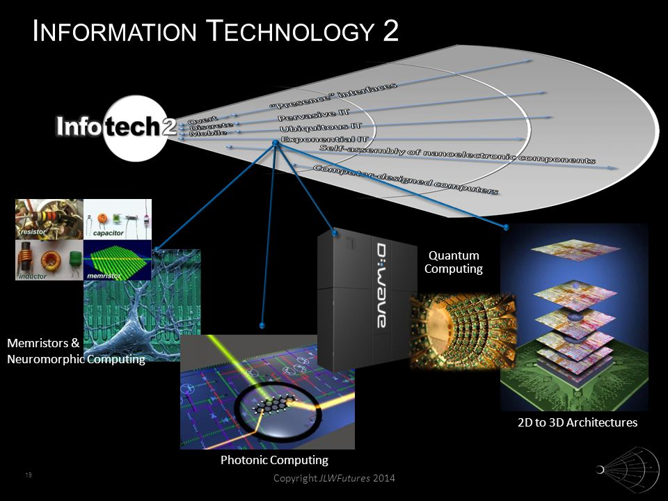 19 I NFORMATION T ECHNOLOGY 2 Memristors & Neuromorphic Computing Photonic Computing 2D to 3D Architectures Quantum Computing Copyright JLWFutures 2014