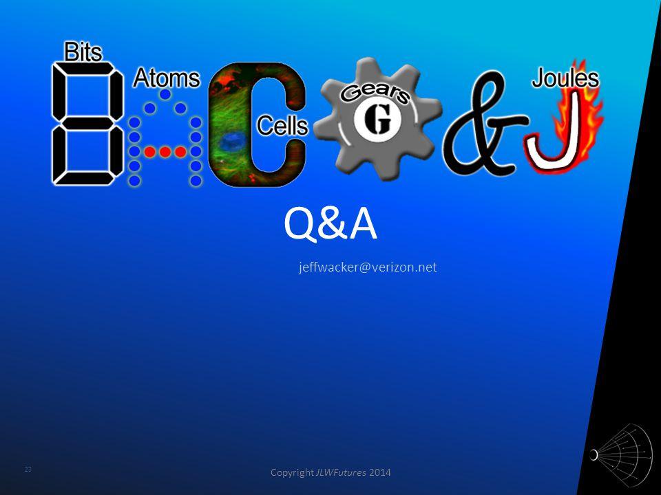 23 Q&A jeffwacker@verizon.net Copyright JLWFutures 2014