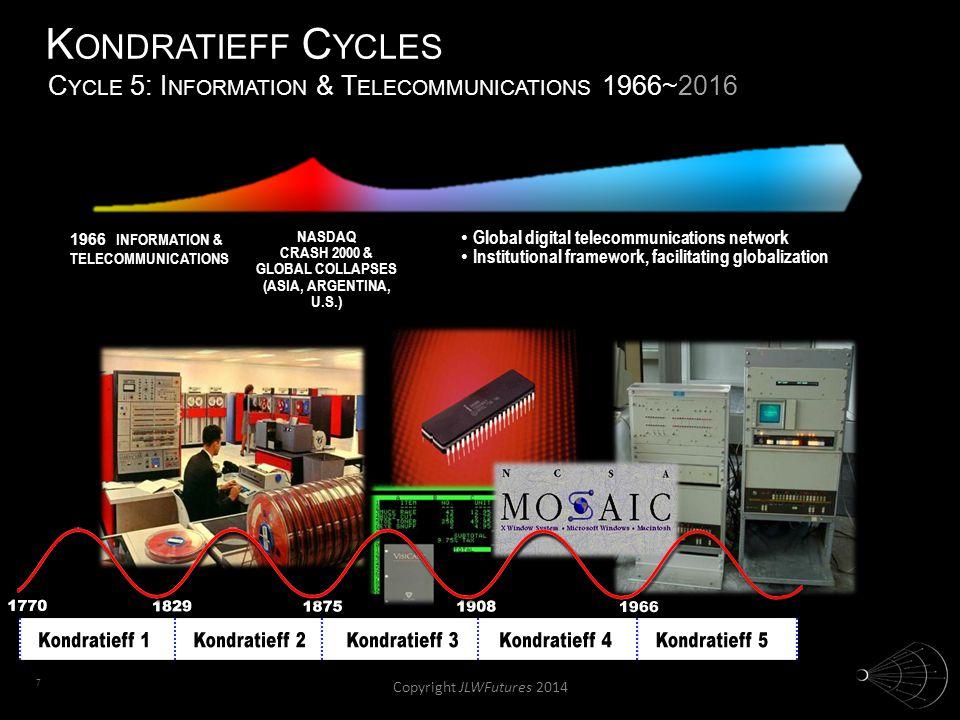 7 K ONDRATIEFF C YCLES 1966 INFORMATION & TELECOMMUNICATIONSNASDAQ CRASH 2000 & GLOBAL COLLAPSES (ASIA, ARGENTINA, U.S.) Global digital telecommunications network Global digital telecommunications network Institutional framework, facilitating globalization Institutional framework, facilitating globalization C YCLE 5: I NFORMATION & T ELECOMMUNICATIONS 1966~2016 Copyright JLWFutures 2014