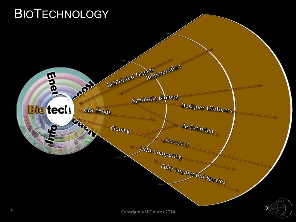 9 B IO T ECHNOLOGY Copyright JLWFutures 2014