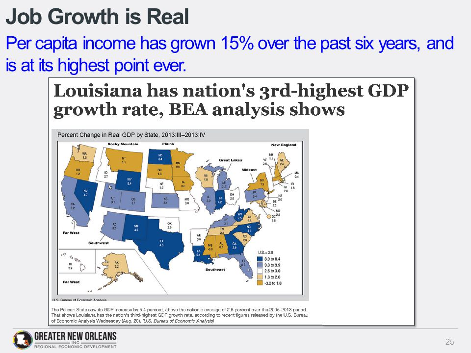 Job Growth is Real 25 Per capita income has grown 15% over the past six years, and is at its highest point ever.