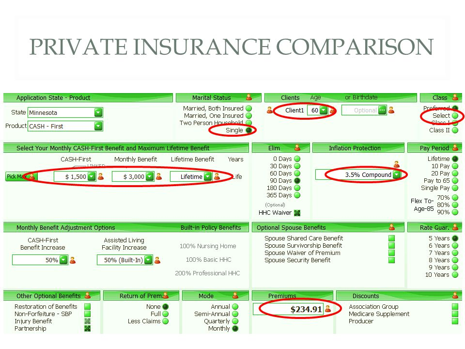 PRIVATE INSURANCE COMPARISON