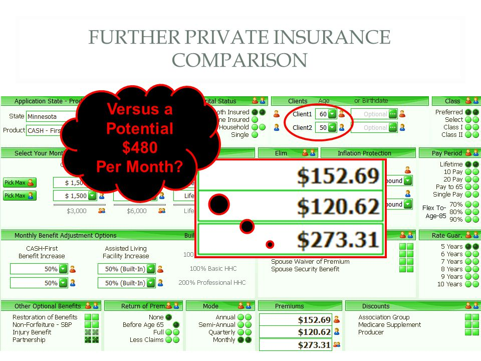 FURTHER PRIVATE INSURANCE COMPARISON Versus a Potential $480 Per Month?