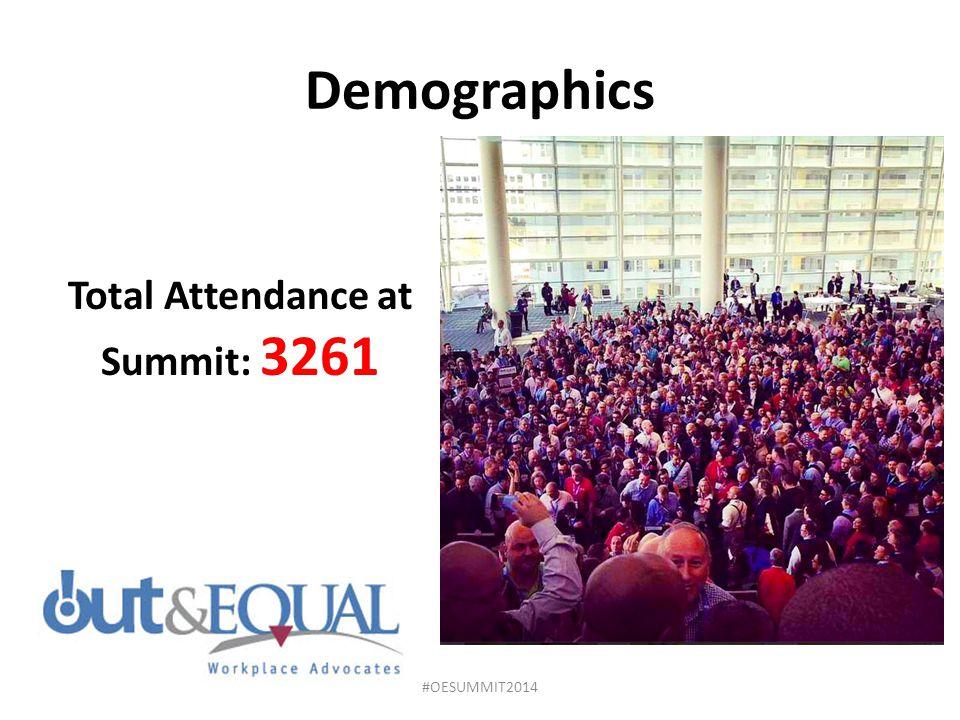 Demographics Total Attendance at Summit: 3261 #OESUMMIT2014