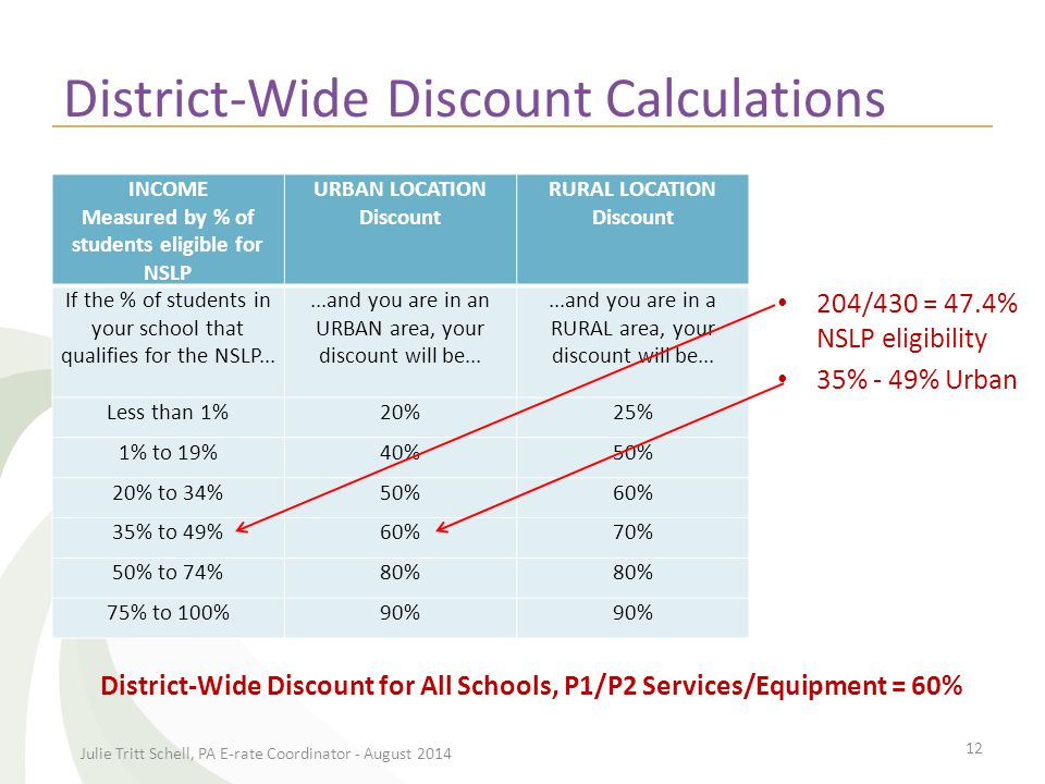 Library Discount Calculation Library systems that have branches or outlets in more than one public school district will use the address of the central outlet or main administrative office to determine which public school district the system is in Use school district's discount applicable to central outlet or main office when applying as a library system or on behalf of individual libraries within that system Julie Tritt Schell, PA E-rate Coordinator - August 2014 13