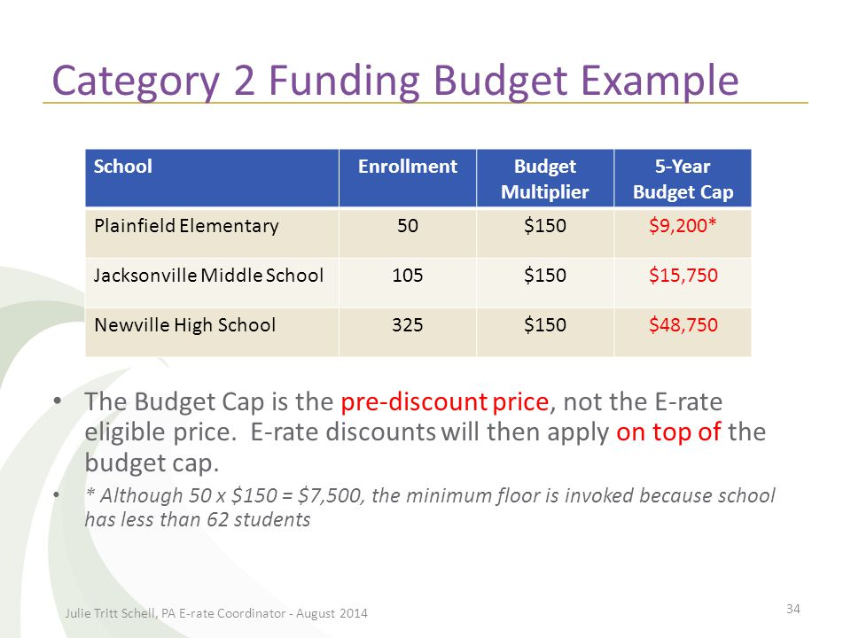 Category 2 Funding Budget Example The Budget Cap is the pre-discount price, not the E-rate eligible price.