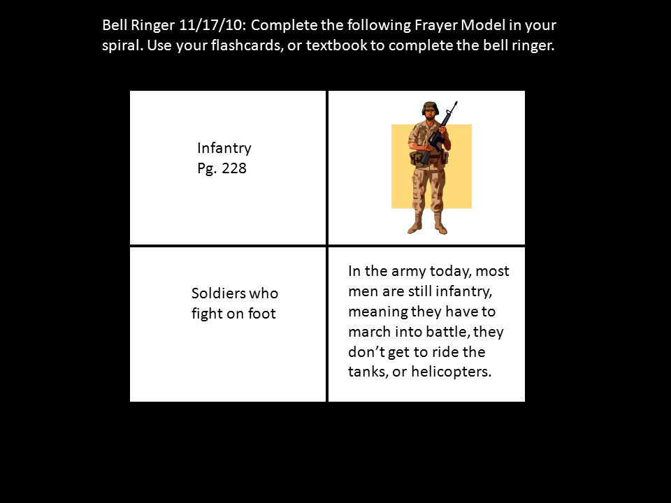 Bell Ringer 11/17/10: Complete the following Frayer Model in your spiral.
