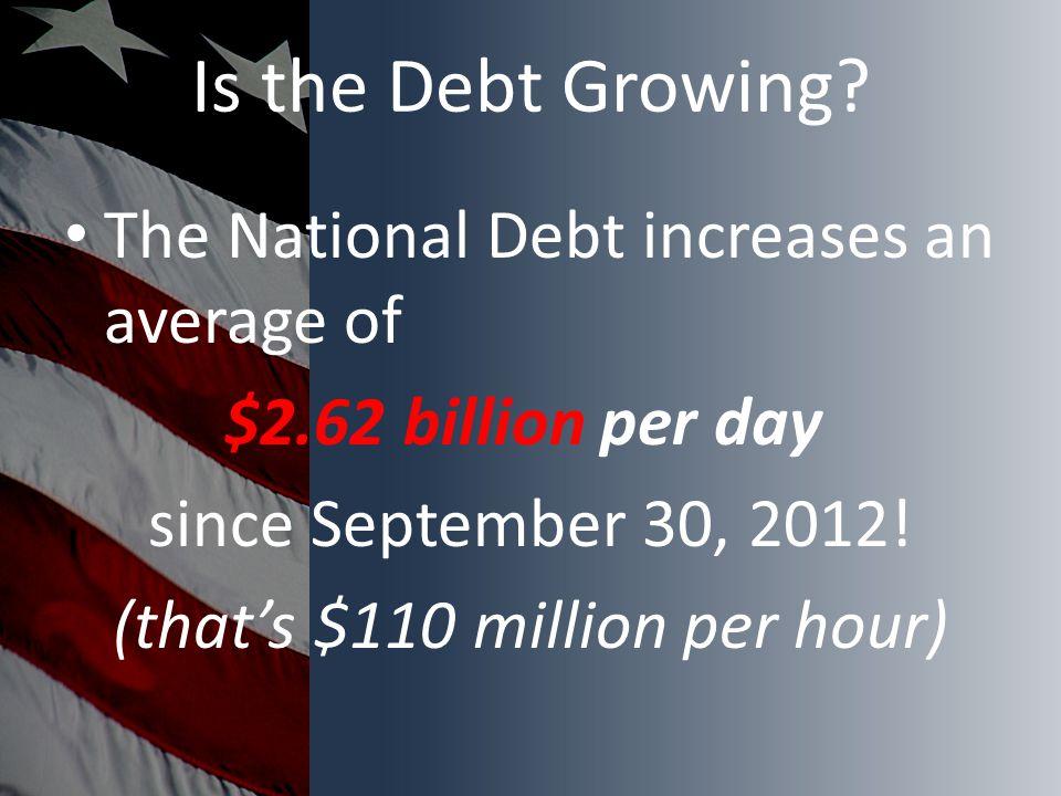 Is the Debt Growing.