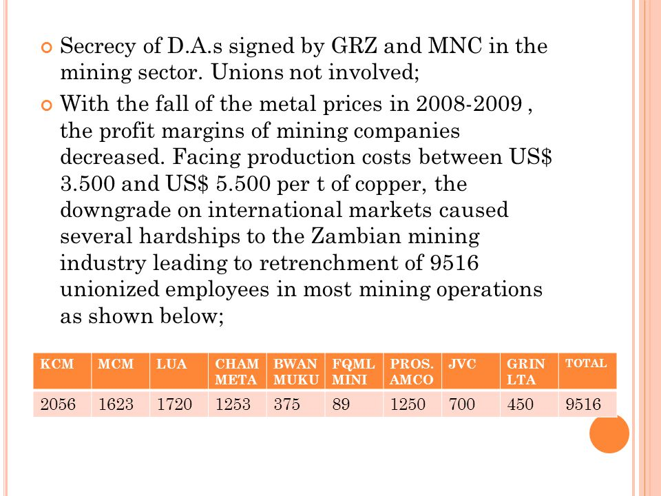 Secrecy of D.A.s signed by GRZ and MNC in the mining sector.