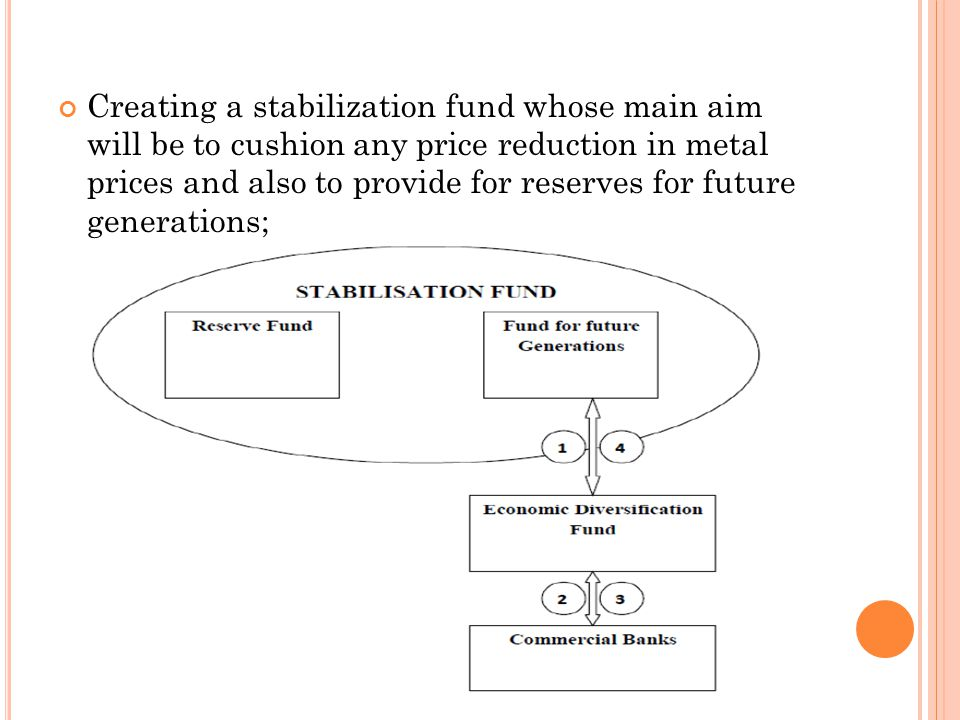 Creating a stabilization fund whose main aim will be to cushion any price reduction in metal prices and also to provide for reserves for future generations;