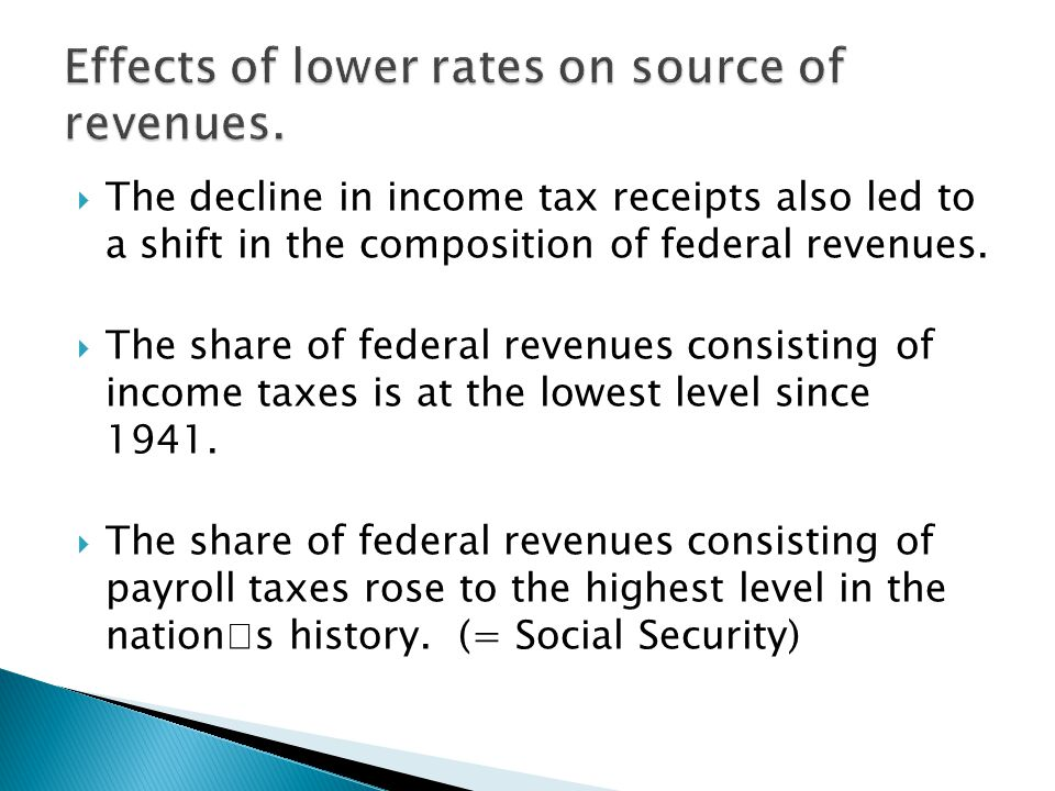  The decline in income tax receipts also led to a shift in the composition of federal revenues.