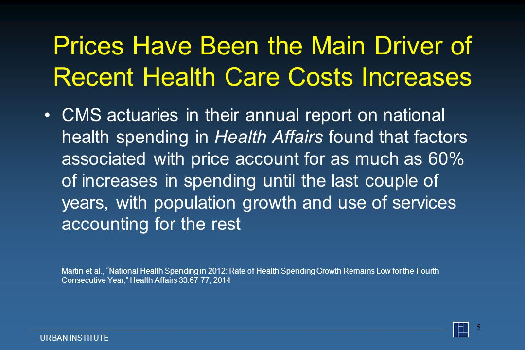 Prices Have Been the Main Driver of Recent Health Care Costs Increases CMS actuaries in their annual report on national health spending in Health Affairs found that factors associated with price account for as much as 60% of increases in spending until the last couple of years, with population growth and use of services accounting for the rest Martin et al., National Health Spending in 2012: Rate of Health Spending Growth Remains Low for the Fourth Consecutive Year, Health Affairs 33:67-77, 2014 5 URBAN INSTITUTE