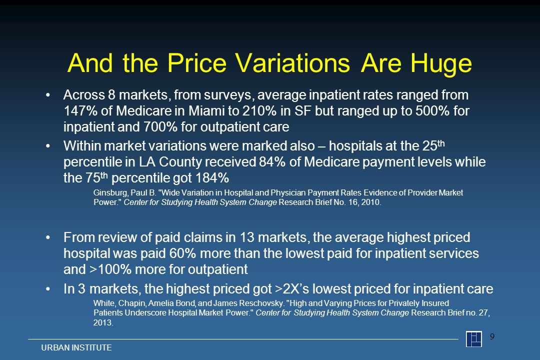 And the Price Variations Are Huge Across 8 markets, from surveys, average inpatient rates ranged from 147% of Medicare in Miami to 210% in SF but ranged up to 500% for inpatient and 700% for outpatient care Within market variations were marked also – hospitals at the 25 th percentile in LA County received 84% of Medicare payment levels while the 75 th percentile got 184% Ginsburg, Paul B.