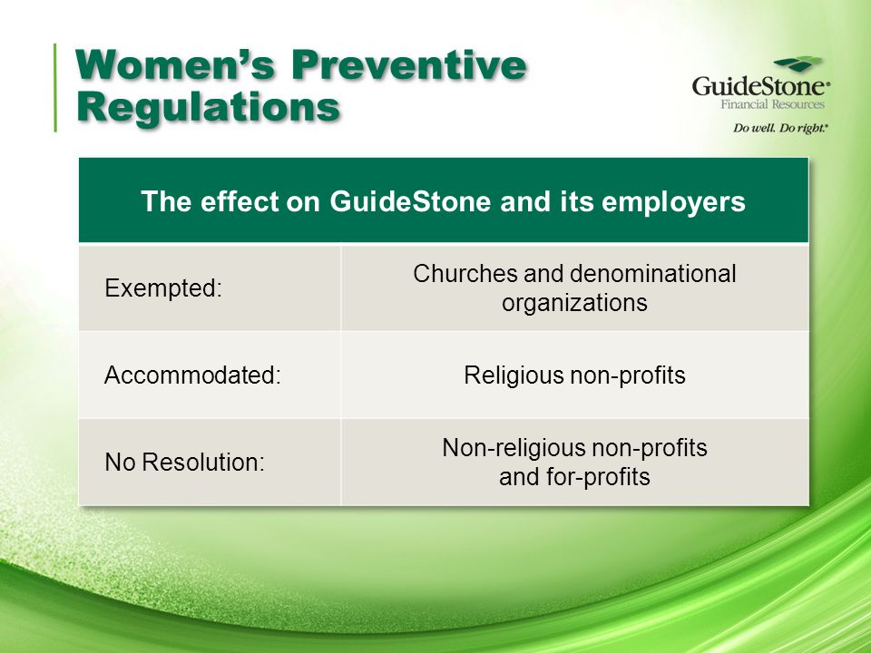 Women's Preventive Regulations