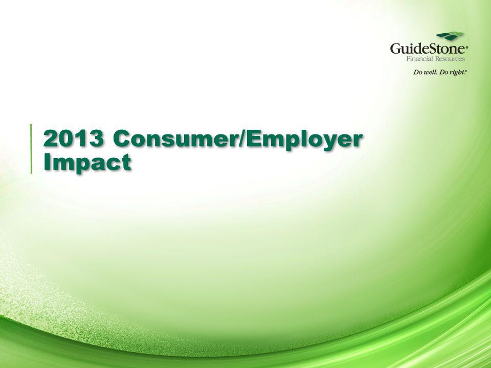 2013 Consumer/Employer Impact