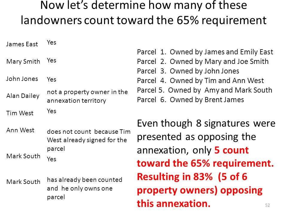 Now let's determine how many of these landowners count toward the 65% requirement Yes not a property owner in the annexation territory Yes does not count because Tim West already signed for the parcel Yes has already been counted and he only owns one parcel Parcel 1.