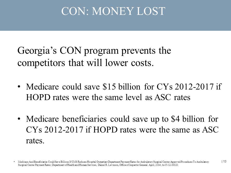 | 13 CON: MONEY LOST Georgia's CON program prevents the competitors that will lower costs.