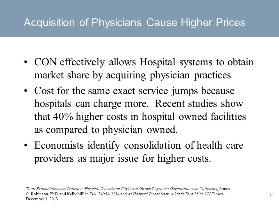 | 19 Acquisition of Physicians Cause Higher Prices CON effectively allows Hospital systems to obtain market share by acquiring physician practices Cost for the same exact service jumps because hospitals can charge more.