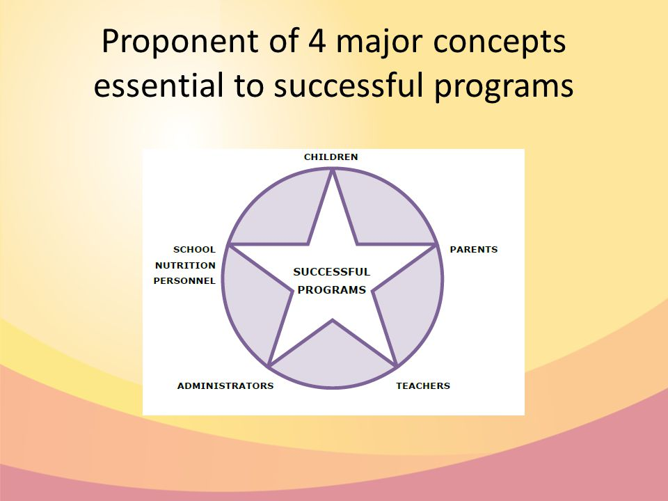 Proponent of 4 major concepts essential to successful programs