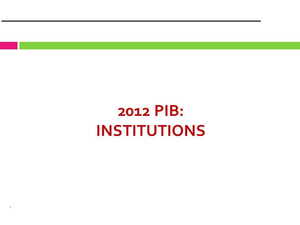 16 2012 PIB: INSTITUTIONS