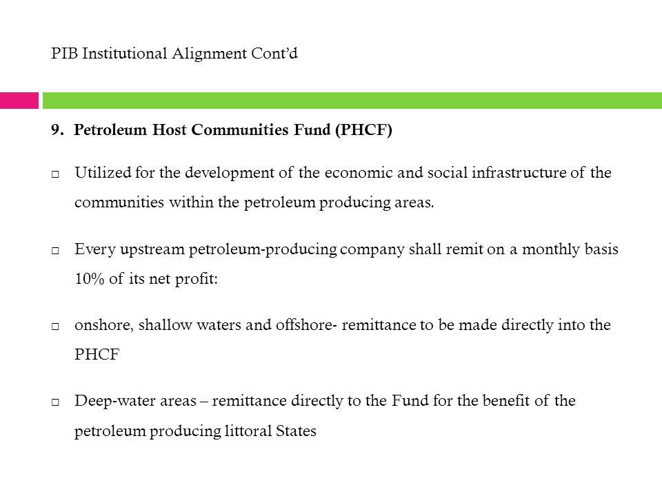 PIB Institutional Alignment Cont'd 9.