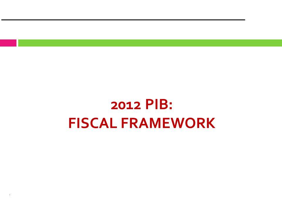 41 2012 PIB: FISCAL FRAMEWORK