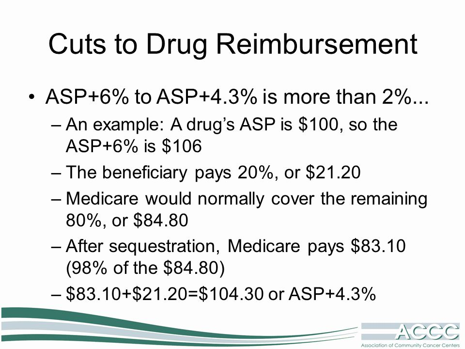 Cuts to Drug Reimbursement ASP+6% to ASP+4.3% is more than 2%...