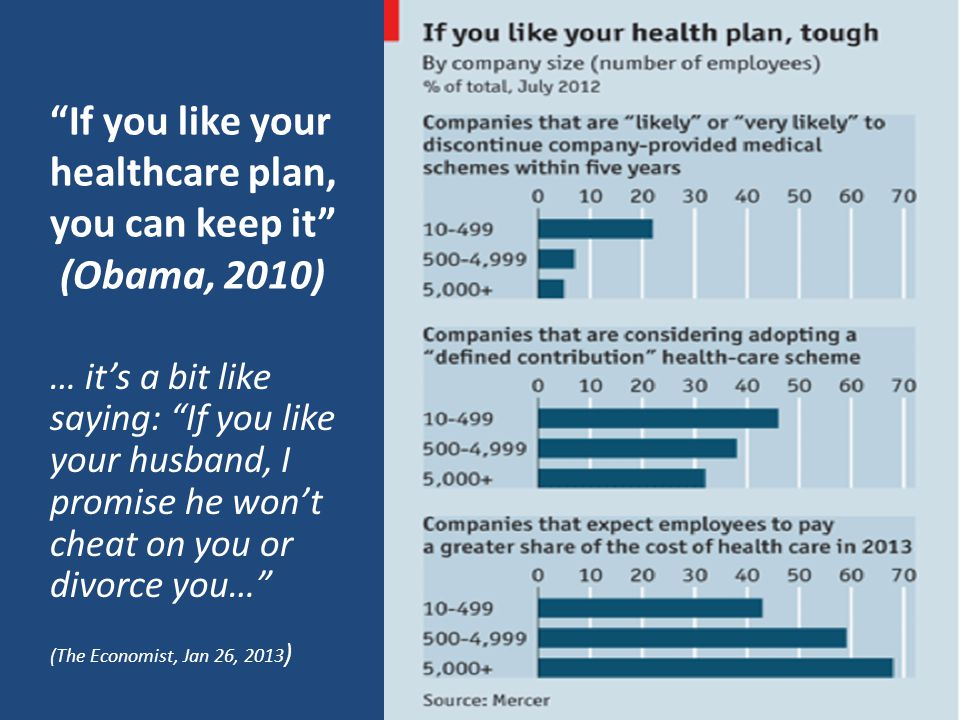 If you like your healthcare plan, you can keep it (Obama, 2010) … it's a bit like saying: If you like your husband, I promise he won't cheat on you or divorce you… (The Economist, Jan 26, 2013 )