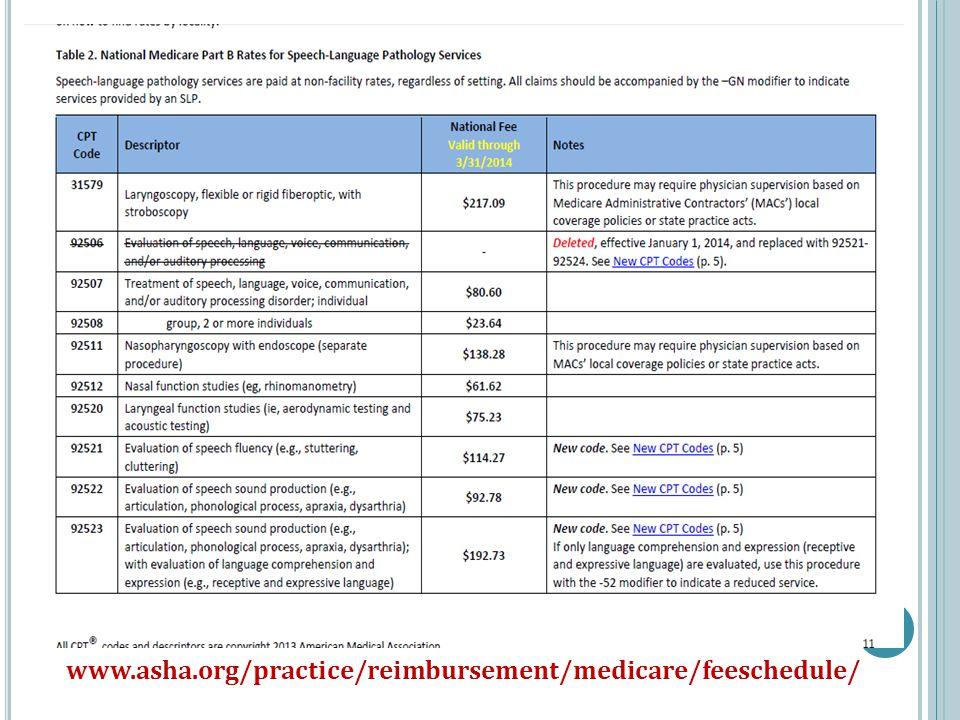 www.asha.org/practice/reimbursement/medicare/feeschedule/ 25