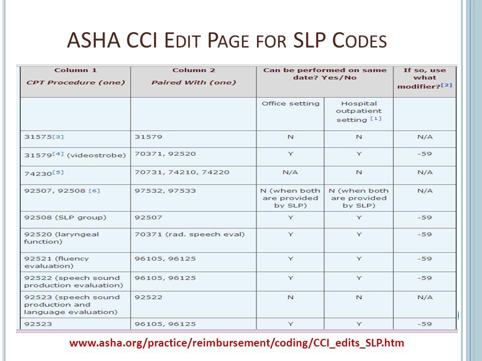 ASHA CCI E DIT P AGE FOR SLP C ODES 47 www.asha.org/practice/reimbursement/coding/CCI_edits_SLP.htm