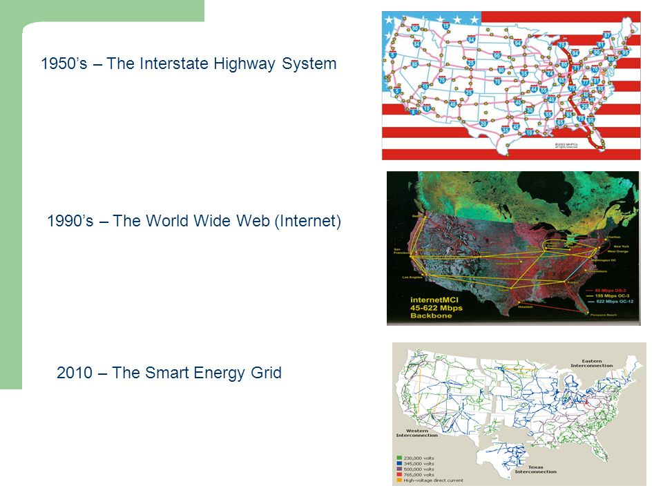 1950's – The Interstate Highway System 1990's – The World Wide Web (Internet) 2010 – The Smart Energy Grid