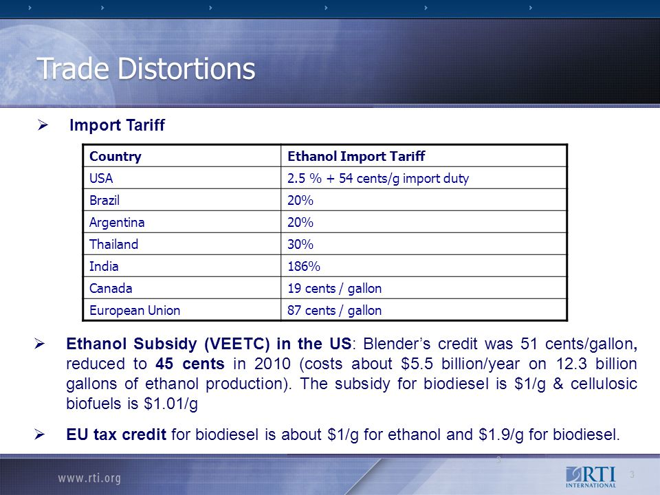 3 CountryEthanol Import Tariff USA2.5 % + 54 cents/g import duty Brazil20% Argentina20% Thailand30% India186% Canada19 cents / gallon European Union87 cents / gallon  Ethanol Subsidy (VEETC) in the US: Blender's credit was 51 cents/gallon, reduced to 45 cents in 2010 (costs about $5.5 billion/year on 12.3 billion gallons of ethanol production).