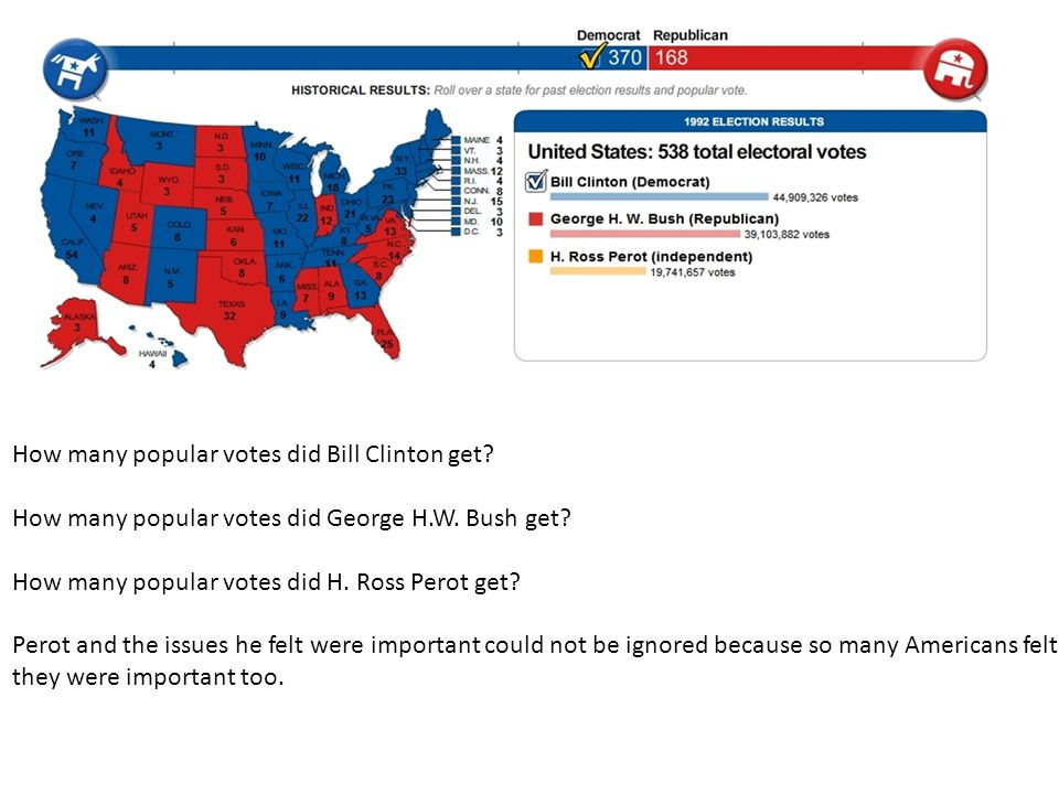 Why do we have two parties.There is a long history of two major parties in the United States.