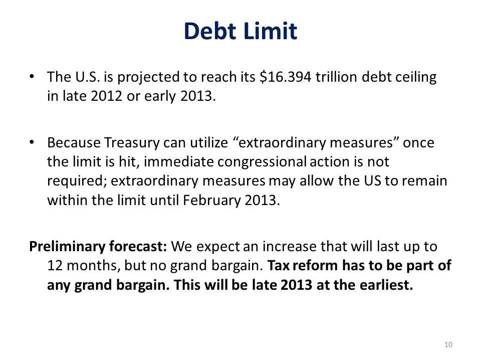 10 Debt Limit The U.S.