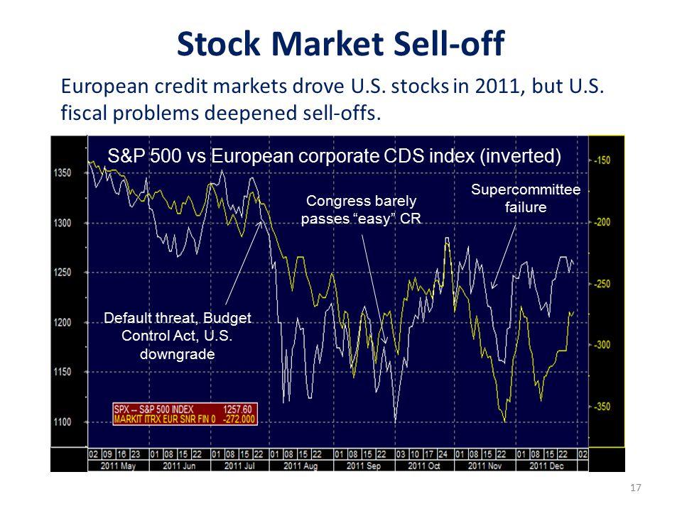 17 European credit markets drove U.S. stocks in 2011, but U.S.