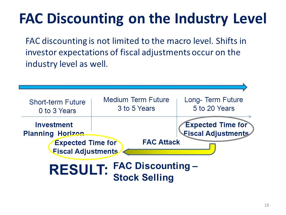 18 FAC discounting is not limited to the macro level.