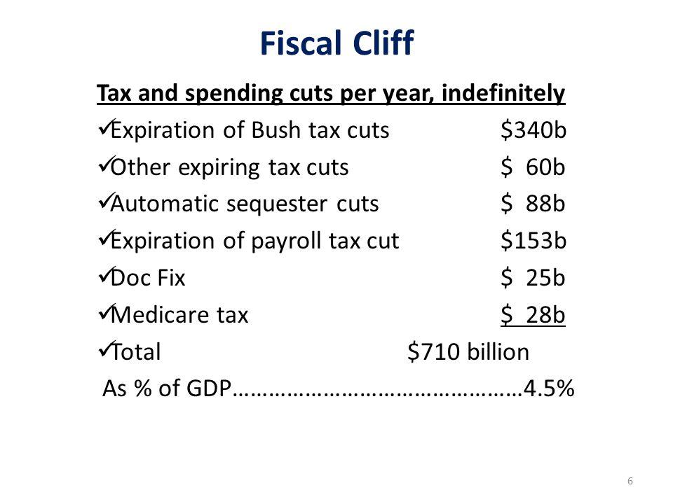 6 Tax and spending cuts per year, indefinitely Expiration of Bush tax cuts$340b Other expiring tax cuts$ 60b Automatic sequester cuts$ 88b Expiration of payroll tax cut$153b Doc Fix$ 25b Medicare tax$ 28b Total $710 billion As % of GDP…………………………………………4.5% Fiscal Cliff