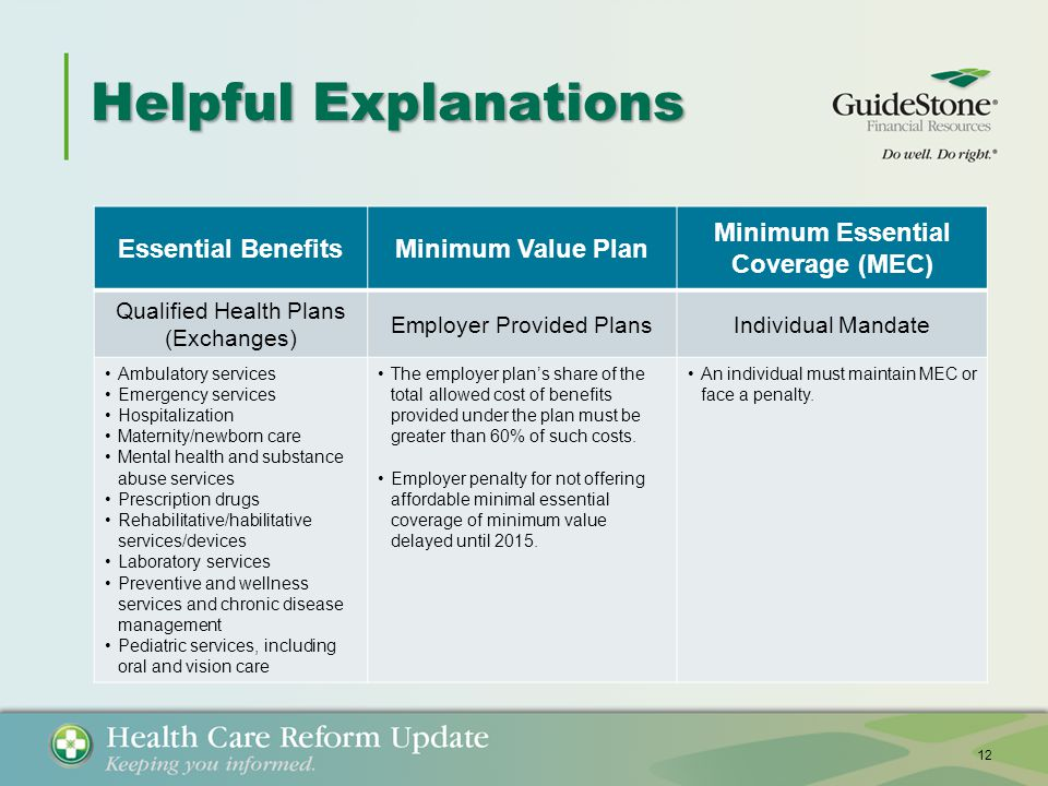 Helpful Explanations 12 Essential BenefitsMinimum Value Plan Minimum Essential Coverage (MEC) Qualified Health Plans (Exchanges) Employer Provided PlansIndividual Mandate Ambulatory services Emergency services Hospitalization Maternity/newborn care Mental health and substance abuse services Prescription drugs Rehabilitative/habilitative services/devices Laboratory services Preventive and wellness services and chronic disease management Pediatric services, including oral and vision care The employer plan's share of the total allowed cost of benefits provided under the plan must be greater than 60% of such costs.