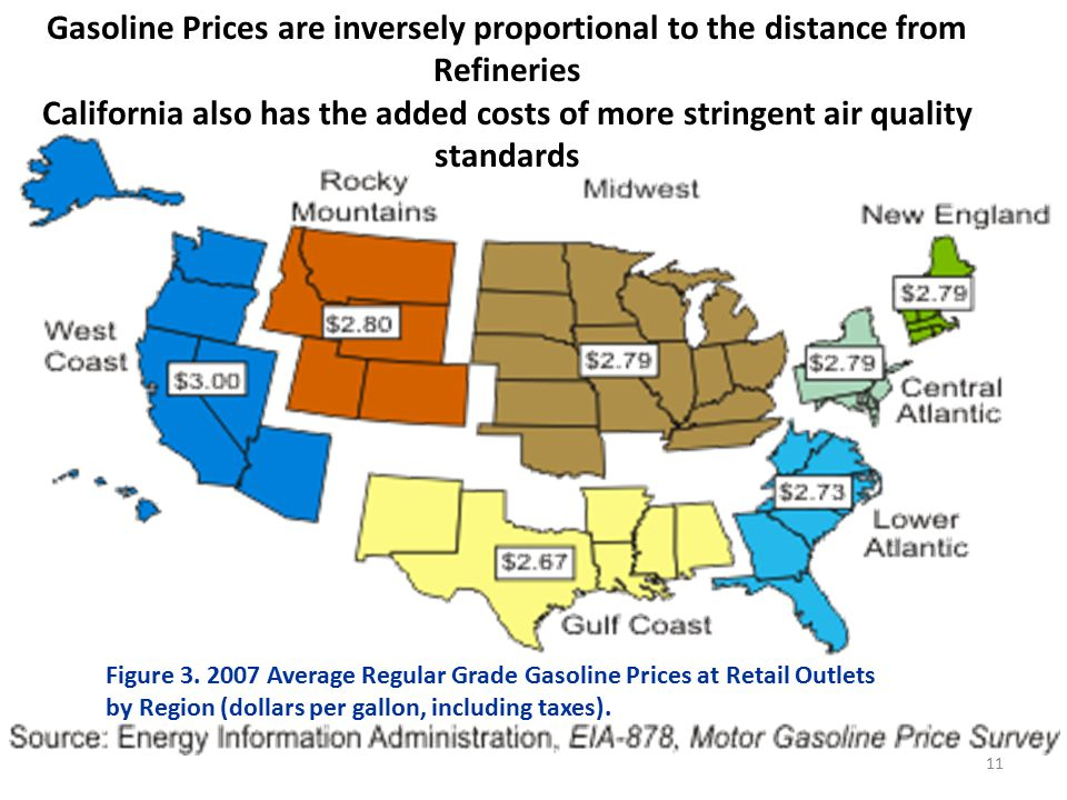 12 EIA Annual Energy Outlook 2009 Reference Case Presentation -- December 17, 2008 Industrial Transportation Residential and Commercial Electric Power Petroleum-based liquids consumption is projected to be flat as biofuels use grows Biofuels million barrels per day HistoryProjections