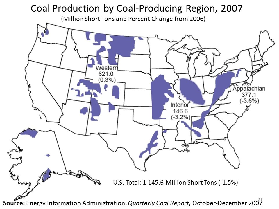 Coal Production by Coal-Producing Region, 2007 (Million Short Tons and Percent Change from 2006) U.S.