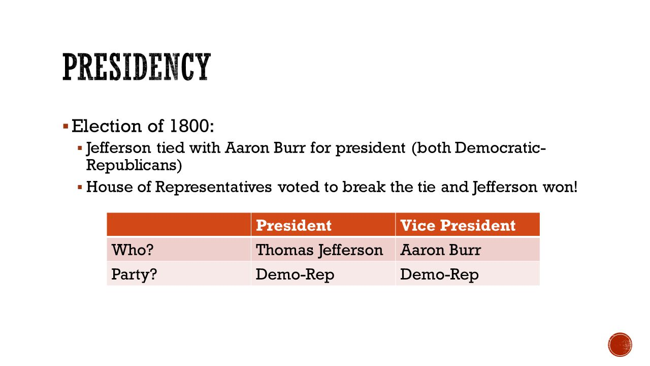  Election of 1800:  Jefferson tied with Aaron Burr for president (both Democratic- Republicans)  House of Representatives voted to break the tie an