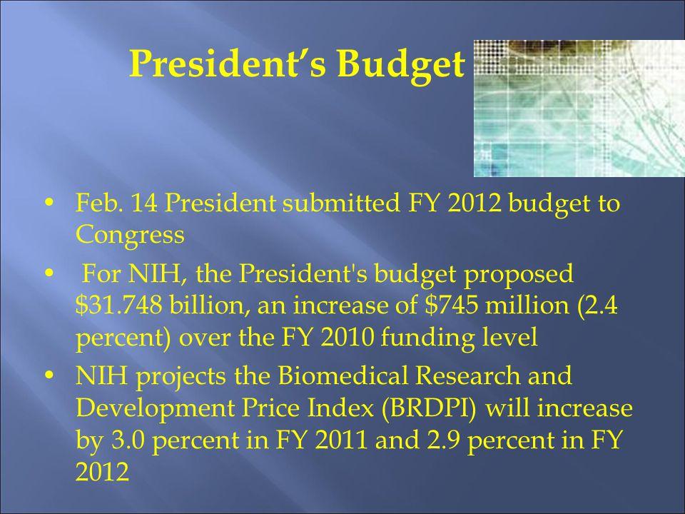 President's Budget Feb.