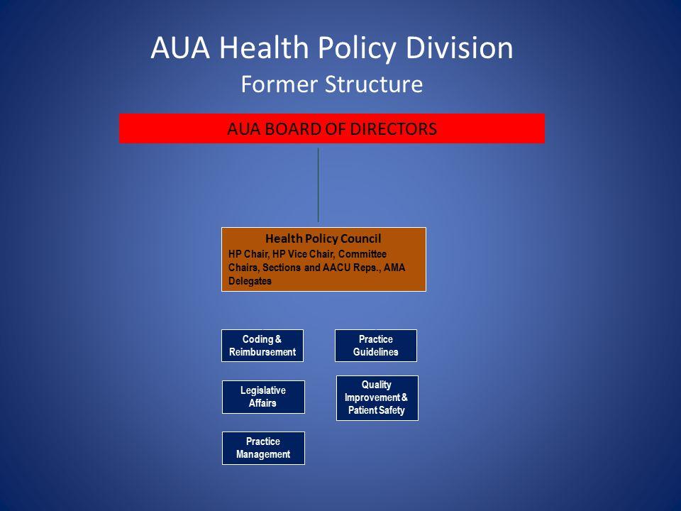 Legislative Affairs Coding & Reimbursement Quality Improvement & Patient Safety Practice Management Health Policy Council HP Chair, HP Vice Chair, Com